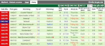 Tile Bong Da Ngoai Hang Anh by Nhận định Kèo Tottenham Vs Watford 18h30 Ngày 8 4 Thể Thao 247