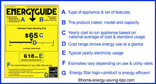 Graphic Explaining The Energy Guide Label