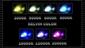 3000k 4000k 5000k 6000k 8000k 10000k 12000k hid xenon kit for all