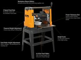 woodworking triton 380mm planer thicknesser like new was sold