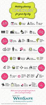 A Wedding Planning Checklist And Timeline For Your Big Day From WedSafe