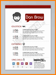 8+ Graphic Design Cv Sample | Trinity-training Resume Examples By Real People Graphic Design Intern Example Digitalprotscom 98 Freelance Designer Samples Designers Best Livecareer 10 Skills Every Needs On Their Shack Effective Sample Pdf Valid Graphics 1 Template Format 50 Spiring Resume Designs And What You Can Learn From Them Learn Assistant Velvet Jobs Cv Designer Sample Senior
