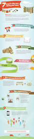Jerry Smith Pumpkin Farm Facebook by 99 Best Moving Tips And Facts Images On Pinterest Moving Tips