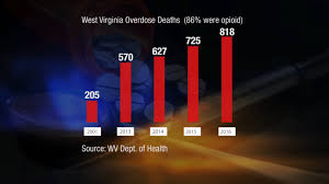 Pumpkin House Milton Wv by States Of Addiction Meet The Faces Of West Virginia U0027s Opioid Cr