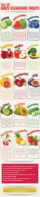 Top 10 SuperFoods For Exceptional Health   Bee Pollen, Manuka ... Bulk Barn Weekly Flyer 2 Weeks Of Savings Apr 27 May 10 Gobarley The Hunt For Barley Where Can I Purchase Barley Ultimate Superfoods Welcome To 63 Best Cuisine Trucs Astuces Et Rflexions Images On Pinterest Organic Food Bar Active Greens Chocolate Covered With Protein 75g Black Forest Cake Smoothie Vegan Gluten Free A University Heights Saskatoon Youtube Tasty Benefits Chia Seeds Recipes Chia Seed 32 Learn Is Green Herbs Canada Flyers