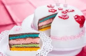 warum ganache unter fondant backen mit meincupcake de