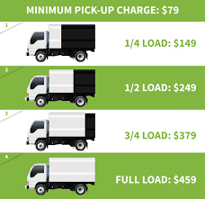Junk Removal Prices - Mountain Men Junk Removal 2014 Chevy Silverado High Country Pricing Revealed Photo Image 3 Ways To Mitigate Downward On Used Trucks Nationalease Blog Get Your Car Or Truck Painted Today Call For Pricing Tesla Semi Goes Live And Is Reasonably Affordable Best Of Chevrolet Truck Extended Cab 7th And Pattison 2017 Ram 1500 For Sale Edmunds Heavy Shop Parts Fullbay Beautiful Gmc Price Announces Limededition Car Pro 2019 Hyundai Santa Cruz Pickup Almost Ready Toyota Ban Dealerships From Advertising Below Invoice Money