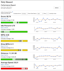 Driver And Truck Analytics (DATA) – LinkeDrive Driver And Truck Analytics Data Linkedrive Global Uckscalemketsearchreport2017d119 Insgative Report 2016 Trucking Industry Forastexpectations Hybrid 320 Ton Off Highway Haul Quarterly Technical Status Premium Fleetlease Cdition For Van Or Legal Forms 1 Free 2018 Cdl Practice Tests Jj Keller Vehicle Inspection 52vp1913928 Auto Transport Car Shipping 800 3879000 Rail Arkansas Crash Traffic Covenant Wner Strong Thirdquarter Earnings Topics Tracking Fleet Telematics Orbcomm Item Detail Equipment Receiving