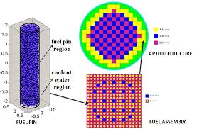 Pebble Bed Reactor by Dr Wei Ji