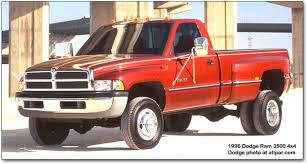 1994 Dodge Pick Up Wiring Diagram - ~ Wiring Diagram Portal ~ • Dodge Ram 2500 Wallpapers Vehicles Hq Pictures 4k 1996 Information Specs Lowbudget 1994 Dragstrip Brawler Rust Repair Van User Guide Manual That Easytoread Second Generation Store Project 3500 Farm Truck Mod For Farming Simulator 2017 Pickup Pick Up Wiring Diagram Basic