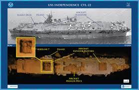 Uss America Sinking Photos by Sea Power U2013 Byron Hartshorn