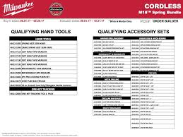 Milwaukee Tool Coupon - Front Wheel Alignment Prices Hd Supply Home Improvement Solutions Coupons Soccer Com Wpengine Coupon Code 3 Months Free 10 Off September 2019 Payback Real Online Einlsen Coffee Market Ltd Coupon Cpo Code Ryobi Pianodisc The Tool Store Juice It Up Pioneer Lanes Plainfield Extreme Sets Dewalt Promotions Bh Promo Race View Cycles Hills Prescription Diet Id Cp Gear Free Fish Long John Silvers
