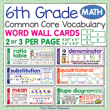 Word Wall For 6th Grade Math