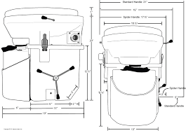 Cabinet Hardware Placement Standards by Nature U0027s Head Composting Toilets The Official Site