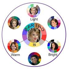 Seasonal Color Analysis Spring Season Taylor Swift