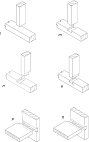 Woodwork Joints Hayward Pdf by Carcase Construction
