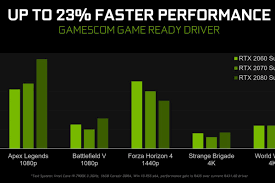 Nvidia's Massive Gamescom Game Ready Driver Improves ... Braintree Paypal Amount Not Update After Apply Coupon Code Gameflip Twitter Magento 226 Codes Dont Work Anymore Issue 183 Ready Refresh Free Cooler Rental 750 Per 5 Gallon Nvidias Massive Gamescom Game Driver Improves Windows 10 Upgrade Fixes For Error 0x80073712 And Coupon Management Woocommerce Docs Ux Best Practices The Allimportant Addtocart Page Generating Unique Codes For Shopify Plus Klaviyo Eprotect Travel Cny Promotion Online Insurer With Fast Honey Review Save On Everything You Buy With Ecommerce Holiday Readiness In 2019 Checklist Tips