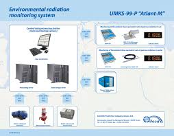 100 Atlant Environmental Radiation Monitoring System UMKS99P