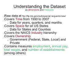 bureau of labor staistics visualizing the bureau of labor statistics employment dataset