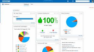 Best Help Desk Software Comparison by Top 10 It Service Management Software Systems Financesonline Com