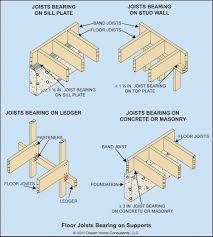 Floor Joist Span Table For Sheds by Floor Design Floor Joist Spacing For Shed