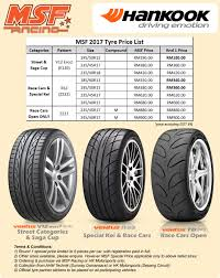 MSF 2017 Control Tyres: HANKOOK » MSF Racing Series Just Purchased 2856518 Hankook Dynapro Atm Rf10 Tires Nissan Tire Review Ipike Rw 11 Medium Duty Work Truck Info Tyres Price Specials Buy Premium Performance Online Goodyear Canada Dynapro Rh03 Passenger Allseason Dynapro Tire P26575r16 114t Owl Smart Flex Dl12 For Sale Atlanta Commercial 404 3518016 2 New 2853518 Hankook Ventus V12 Evo2 K120 35r R18 Tires Ebay Hankook Hns Group Rt03 Mt Summer Tyre 23585r16 120116q Rep Axial 2230 Mud Terrain 41mm R35 Mt Rear By Axi12018
