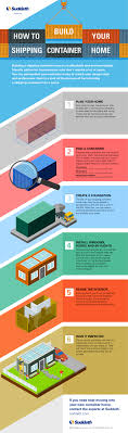 100 Build A Home From Shipping Containers How To Build Your Shipping Container Home Visually