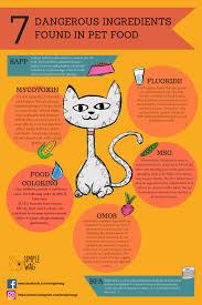 organic cat food 7 harmful ingredients in cat food the catnip times
