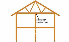 timber roof structure selfbuild central