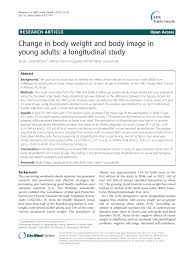 100 Denise Rosselli Change In Body Weight And Body Image In Young Adults A
