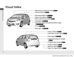 Malfunction Indicator Lamp Honda Fit by Honda Fit 2012 2 G Owners Manual