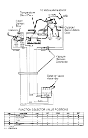 1994 F250 Door Diagram - Auto Electrical Wiring Diagram • 1994 Ford Electronic Ignition Wiring Diagram Anything Ranger Headlight Switch Library Emissions Egr Tube And Valve For 9094 Truck Van Econoline 49l Explorer Radio On 1978 Harness Lifted Perfect F Supercrew Cab With 1979 F150 Engine Diy Diagrams 1990 250 Transmission Database Wire Center 94 4x4 Swap Forum Community Of Fans The Evolution Cover Mini Truckin Magazine Crownvicninja Super Specs Photos Modification 150