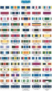 Navy jrotc ribbon rack builder