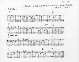 Banjo Tablatures L