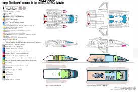 Starship Deck Plans Star Wars by Star Trek Deckplan Federation
