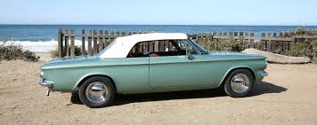 Wheeler Dealers » 1963 Chevy Corvair Chevrolet Corvair 143px Image 12 3200 1962 Chevrolet Corvair Rampside Pickup Greenbrier 1964 Cartype 1961 Chevy 95 Very Rare For Sale Classiccarscom Van Find Of The Week Sportswagon Project Album On Imgur T140 Anaheim 2015 10 Forgotten Chevrolets That You Should Know About Page 3 Corvantics Barn Truck Patina Very