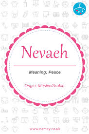 Nevaeh Is A Baby Girls Name Of Arabic Muslim Origin With The Meaning Peace