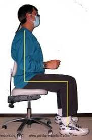 Dental Hygiene Saddle Chair by Does Your Operator Stool Trigger Low Back Pain Dental Economics
