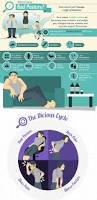 Neutral Posture Chair Instructions by Infographic Improving Your Posture To Fight Back Pain Recoil