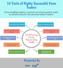 Sink Or Swim Trading by Success In Forex Trading Requires Certain Distinct Personality