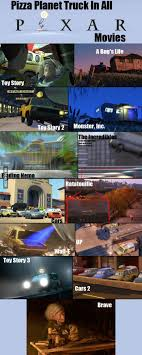 Pizza Planet Truck In All Pixar Movies | Funny | Pinterest | Pixar ... Funko Pop Disney Pixar Toy Story Pizza Planet Truck W Buzz Disneys Planes Ready For Summer Takeoff Cars 3 Easter Eggs All The Hidden References Uncovered 31 Things You Never Noticed In Disney And Pixar Films Playbuzz Image Toystythaimeforgotpizzaplanettruckjpg Abes Animals Eggs You Will Find In Every Movie Incredibles 2 11 Found Pixars Suphero Hit I The Truck Monsters University Imgur Youtube Delivery Infinity Wiki Fandom Powered View Topic For Fans
