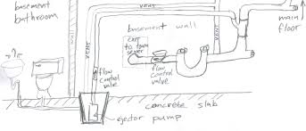 Plumbing - Why Is My Sewage Ejector Pump Running So Long? - Home ... Proper Swimming Pool Mechanical System Design And Plumbing For Why Toilets Are So Hard To Relocate Home Sewer Diagram 1992 Ford Explorer Stereo Wiring Bathroom Sink Pipe Replacement Under Make Your House Alternative Water Ready Cmhc Autocad Mep 2014 Creating A Youtube Plumbing System Trends 2017 2018 How To Install Pex Tubing And Manifold Diy Tips Process Flow Diagram Shapes Map Of Australia Best 25 Residential Ideas On Pinterest
