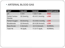 image result for arterial blood gas lab values ms immunology