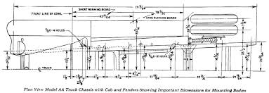 Diagram Of A Truck Frame - Illustration Of Wiring Diagram • Truck Bed Schematic Design All Kind Of Wiring Diagrams Truck Cap Size Rangerforums The Ultimate Ford Ranger Resource Bak 26329bt 52018 F150 With 5 6 Bakflip Cs 1994 Toyota Pickup Front Steering Diagram House Shdown Trend Vs Dimeions F Styling 150 New Car Models 2019 20 A Frame Illustration 2wd 2010 Top Reviews Dodge Ram Length Awesome