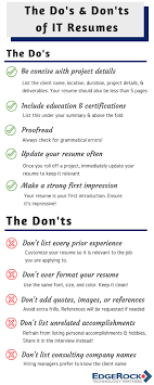 Resume Dos And Donts Students Resume Dos And Don Ts ... How To Write A Resume 2019 Beginners Guide Novorsum Ebook Descgar Job Forums Valerejobscom 1 Basic Resume Dos And Donts Pdf Formats And Free Templates Tutorialbrain Build A Life Not Albatrsdemos The Dos Donts Writing Rockin Infographic Top Writing Tips Get An Interview Call Anatomy Of How Code Uerstand Visually Why You Should Go To Realty Executives Mi Invoice Format Donts Services For Senior Cv Guides Student Affairs