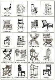 40 Styles Of Chairs