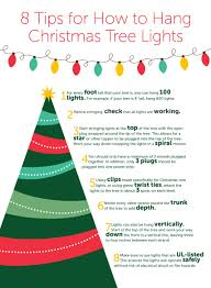 8 Tips For How To Hang Christmas Tree Lights Infographic