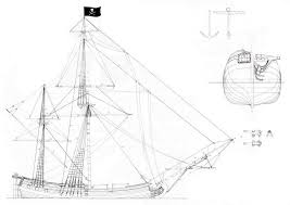 pirate ship model plans free plans venture boat trailers