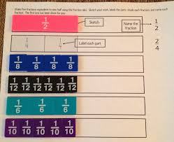 concrete learning for equivalent fractions math coach s corner