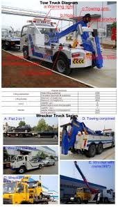 Tow Truck Diagram - Electrical Schematics Diagram 2018 New Freightliner M2 106 Rollback Tow Truck Extended Cab At Fb010 0degree Flat Bed Carrier With Wheel Lift Buy 0 Why You Should Try To Get Your Towed Car Back As Soon Possible Wvol Big Heavy Duty Wrecker Police Toy For Kids With Ampersand Shops Frictionpowered Doublehook Super Lego 10814 Online In India Kheliya Toys Intertional Wrecker Tow Truck For Sale 7041 Class 6 Trucks Towing In Dickinson Service North Dakota Salvage Lake Officials Pick Up The Pieces Of County Governments Towing